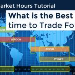 Forex Market Hours: What is the best time to invest?